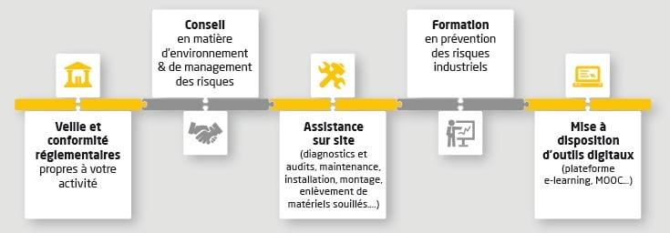 services_page_safrap