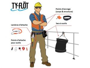 Equipement FME-FOD Ty-Flot