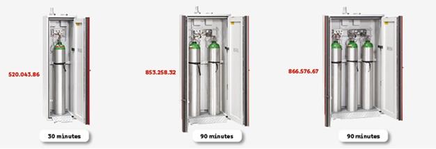 Large gamme d'armoires de sécurité pour le stockage en intérieur de vos bouteilles de gaz